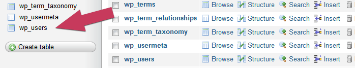 WordPress wp_users table