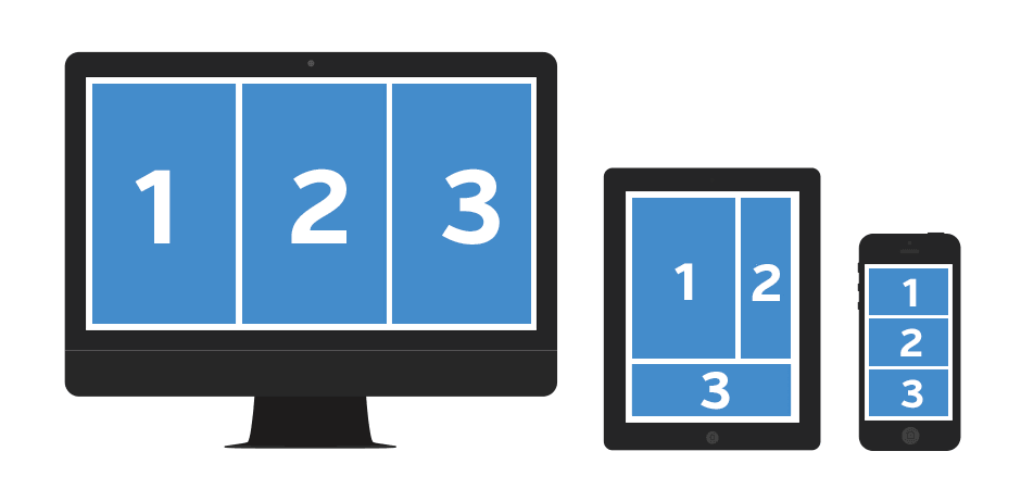 responsive web design explained