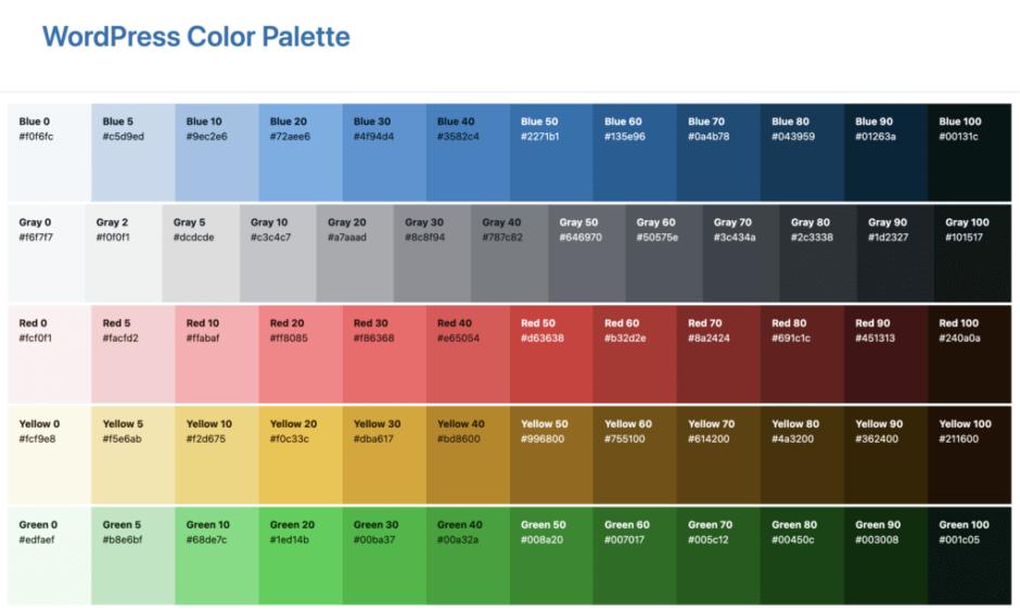 new WordPress admin dashboard colour palete